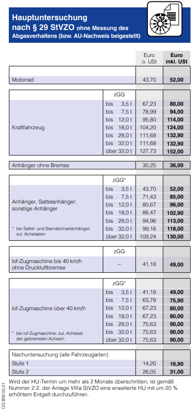 Hauptuntersuchung nach § 29 StVZO ohne Messung des Abgasverhaltens