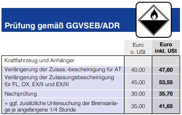 Prüfung gemäß GGVSEB ADR