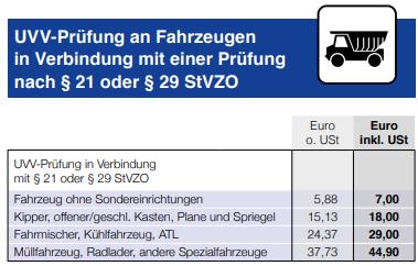 UVV-Prüfimg am Fahrzeugen in Verbindung mit einer Prüfung ach § 21 oder § 29 StVZO