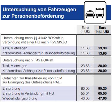 Untersuchung von Fahrzeugen zur Personenbeförderung